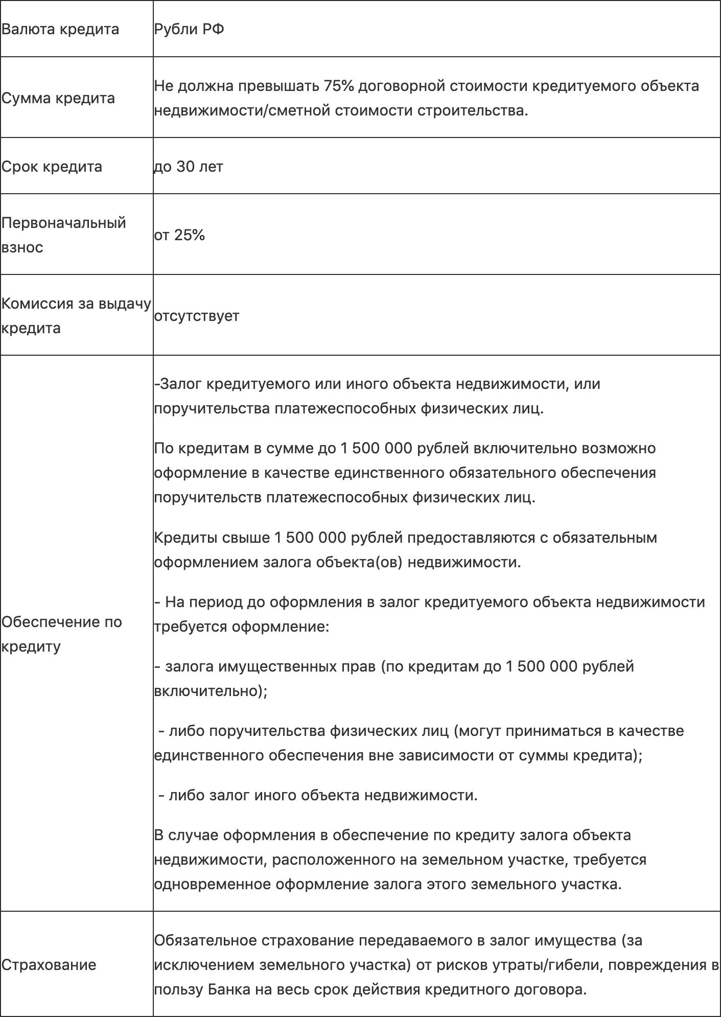 как зарабатывать по 300000 рублей в месяц
